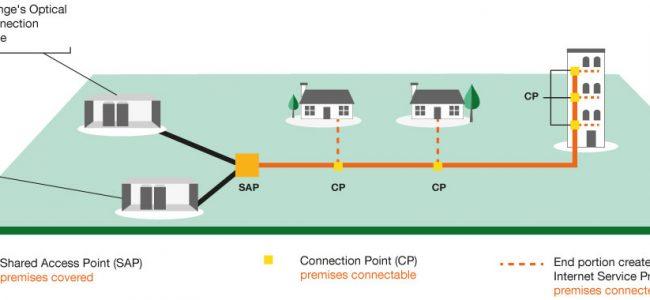 Fibre-Optic-Scheme